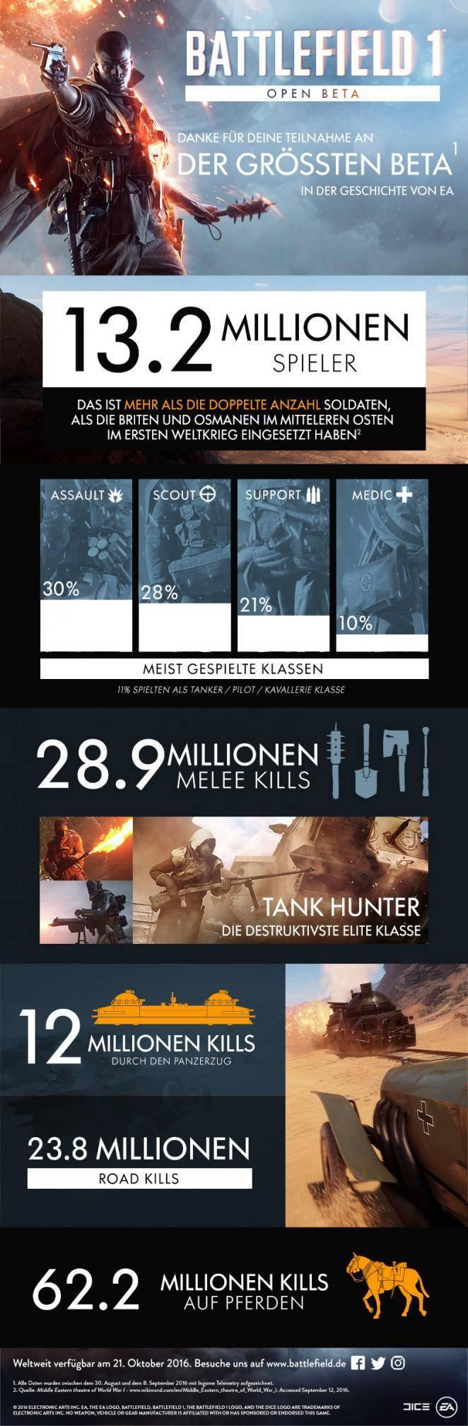 battlefield-1_open-beta-grafik
