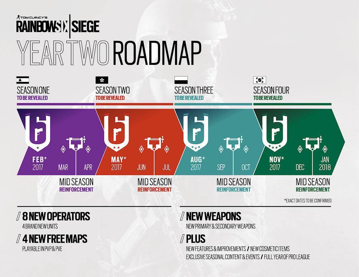 Rainbow Six Siege Roadmap