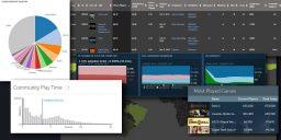 Kurz vorgestellt: 7 Tools für Steam Statistiken