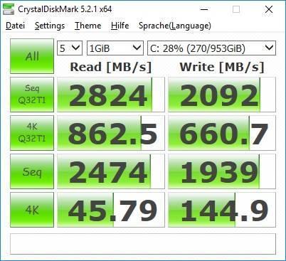 Die Ergebnisse des MSI Aegis Ti3 im Chrystal Disk Mark - brauchen nicht kommentiert werden. Sie sprechen für sich selbst. Hammer!