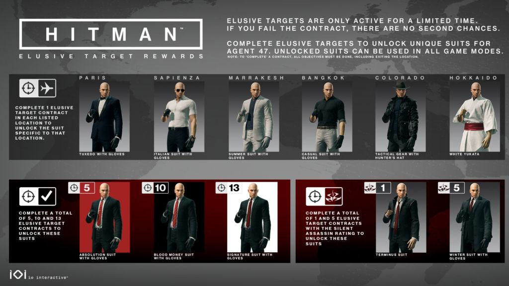 Hitman Outfits